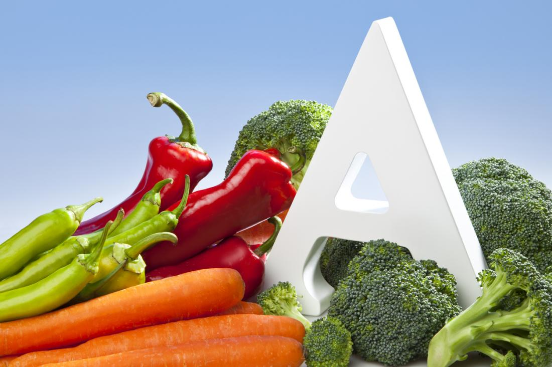 Could lack of vitamin A be a cause of diabetes?